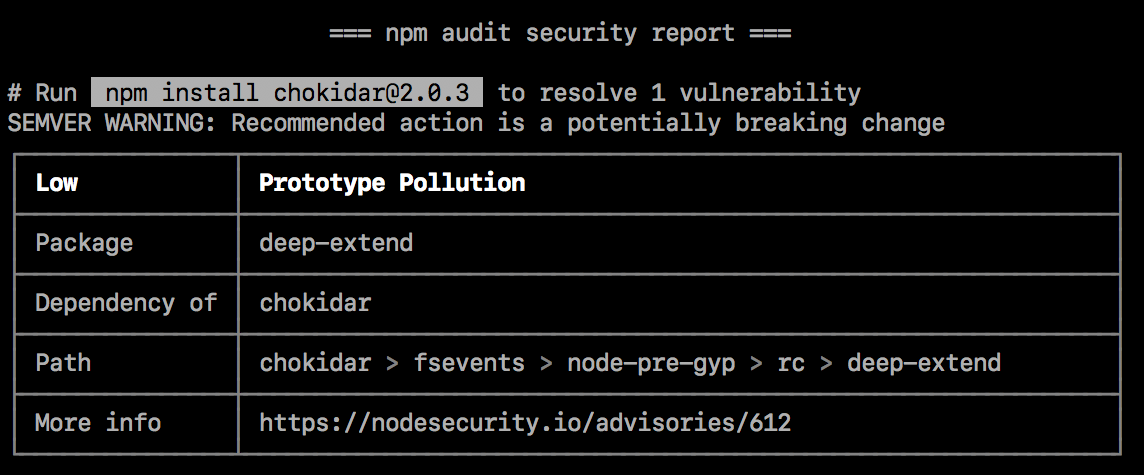 Screenshot of command-line audit results with suggested fixes